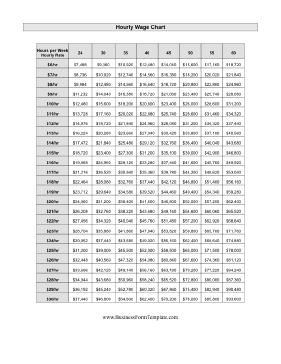 Hourly wage chart template for Salary history template hourly